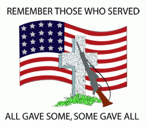 Memorial Day Christian Inspirational Quotes: Honoring Our Fallen Soldiers